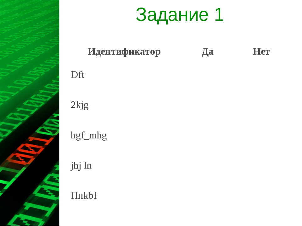 Задание 1 ИдентификаторДаНет Dft 2kjg hgf_mhg jhj ln Ппkbf