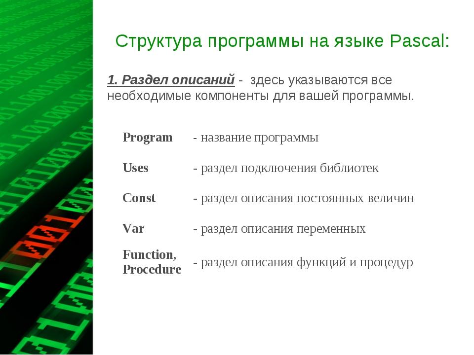 Структура программы на языке Pascal: 1. Раздел описаний - здесь указываются в...