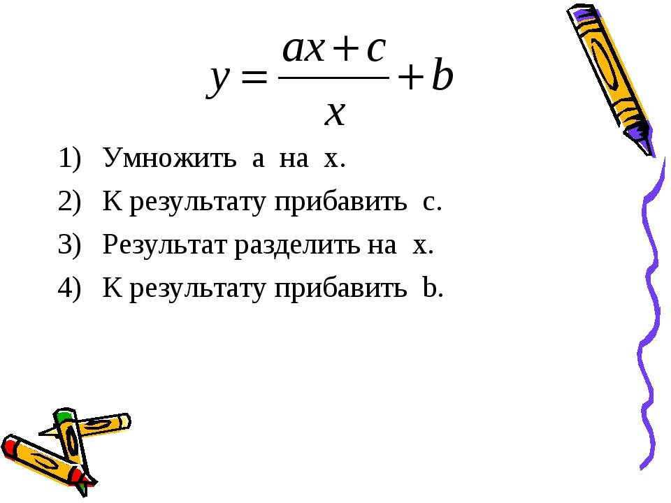 Умножить a на x. К результату прибавить с. Результат разделить на x. К резуль...