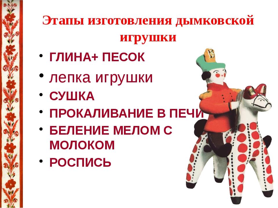 Этапы изготовления дымковской игрушки ГЛИНА+ ПЕСОК лепка игрушки СУШКА ПРОКАЛ...