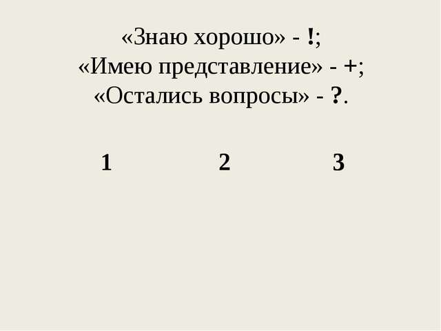 «Знаю хорошо» - !; «Имею представление» - +; «Остались вопросы» - ?. 123
