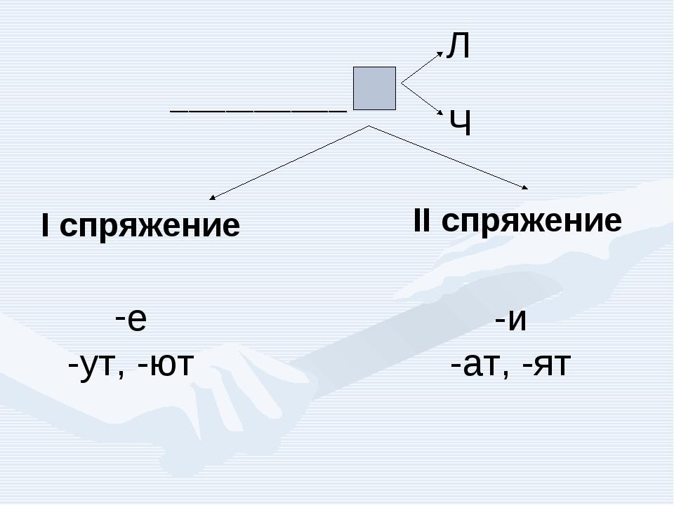 ___________________ Л Ч I спряжение II спряжение е -ут, -ют -и -ат, -ят