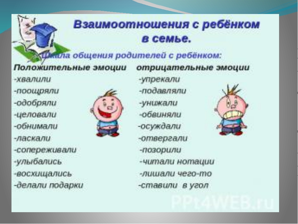 книжные пособия для детского сада