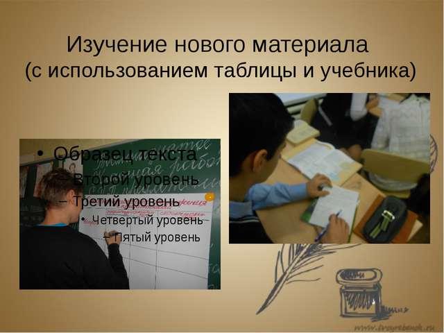 Изучение нового материала (с использованием таблицы и учебника)
