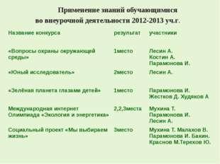 Применение знаний обучающимися во внеурочной деятельности 2012-2013 уч.г. На