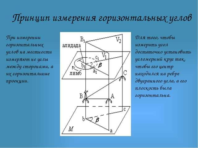 Принцип измерения горизонтальных углов При измерении горизонтальных углов на...