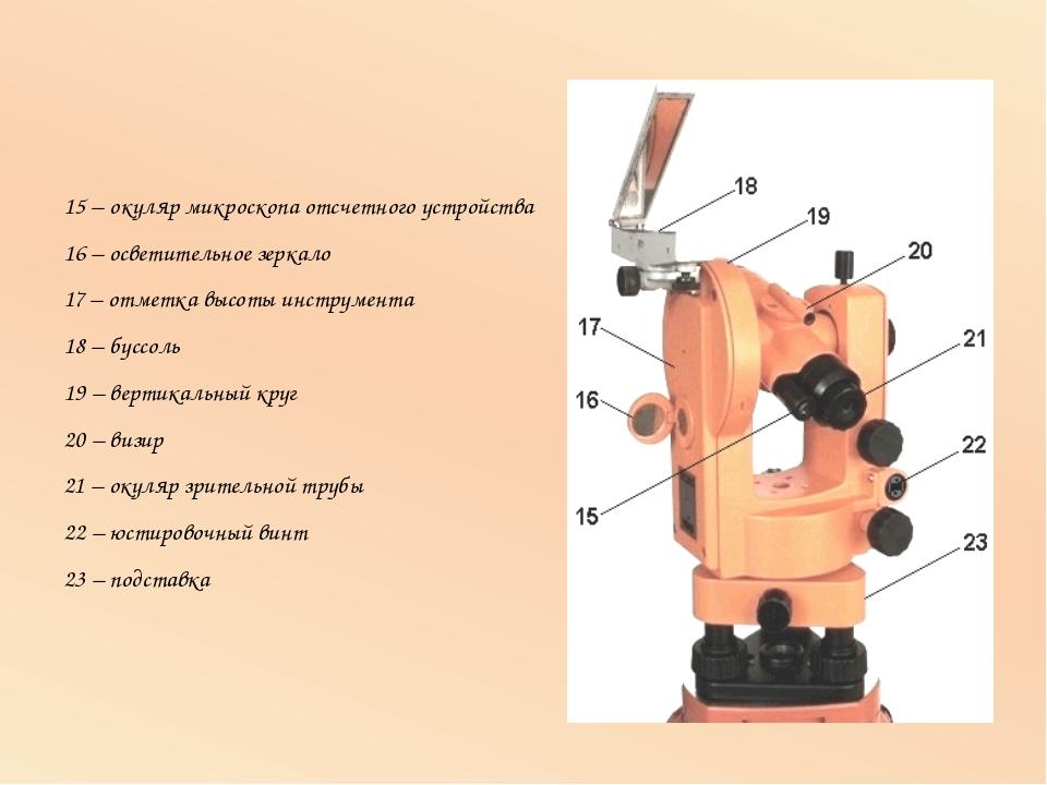 15 – окуляр микроскопа отсчетного устройства 16 – осветительное зеркало 17 –...