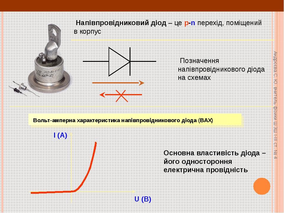 Напівпровідниковий діод – це p-n перехід, поміщений в корпус Позначення напі...