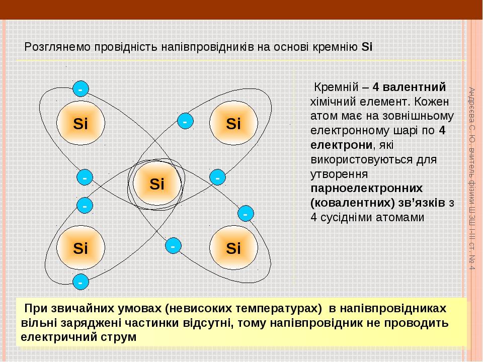 Розглянемо провідність напівпровідників на основі кремнію Si Si Si Si Si Si...