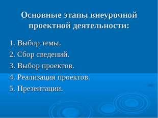 Основные этапы внеурочной проектной деятельности: 1. Выбор темы. 2. Сбор свед