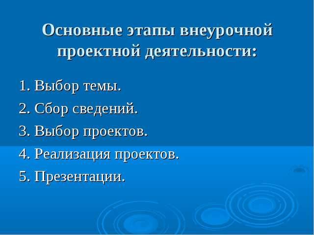 Основные этапы внеурочной проектной деятельности: 1. Выбор темы. 2. Сбор свед...