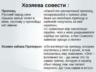 Хозяева совести : Пропоец Русский народ свое горькое житьё топил в вине, поэт