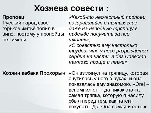 Хозяева совести : Пропоец Русский народ свое горькое житьё топил в вине, поэт...