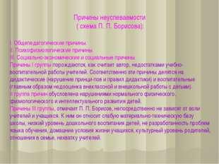 Причины неуспеваемости ( схема П. П. Борисова): I. Общепедагогические причины