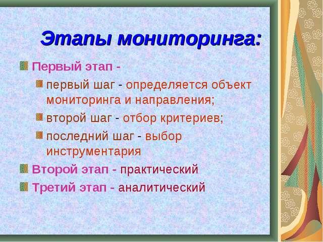 Этапы мониторинга: Первый этап - первый шаг - определяется объект мониторинга...