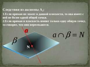 Следствия из аксиомы А2: Если прямая не лежит в данной плоскости, то она имее