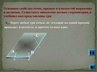 Основные свойства точек, прямых и плоскостей выражены в аксиомах. Существует