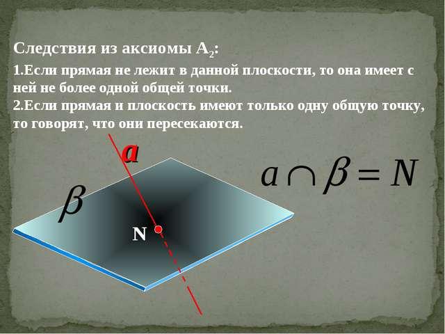 Следствия из аксиомы А2: Если прямая не лежит в данной плоскости, то она имее...