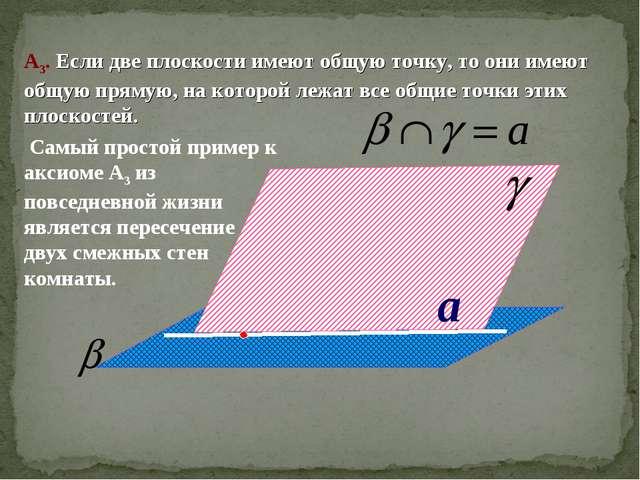 a А3. Если две плоскости имеют общую точку, то они имеют общую прямую, на кот...