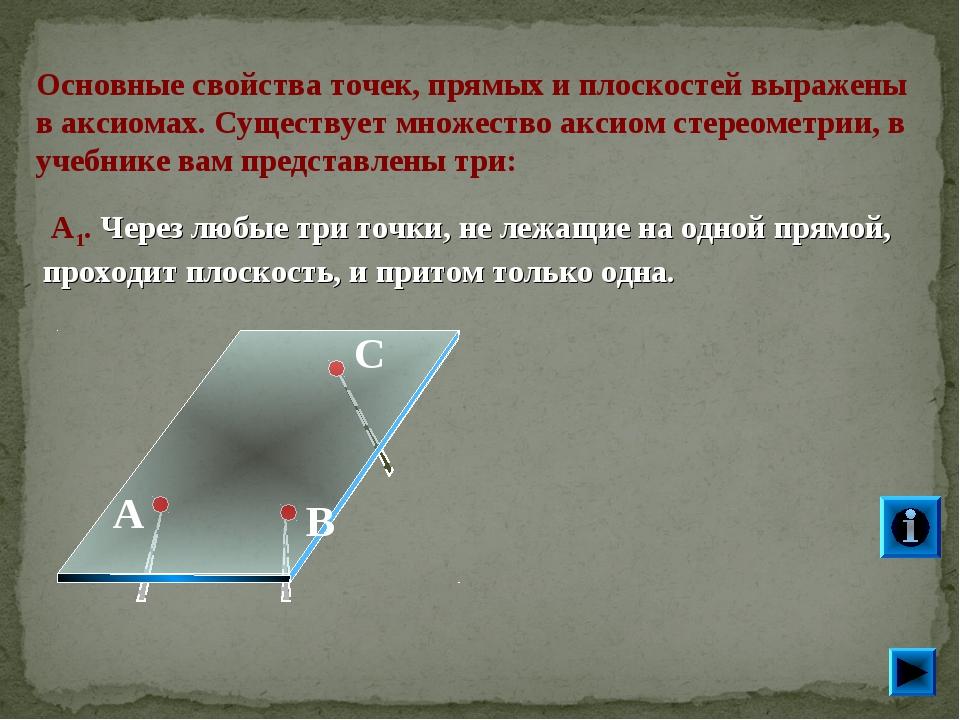 Основные свойства точек, прямых и плоскостей выражены в аксиомах. Существует...