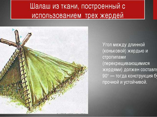 Шалаш из ткани, построенный с использованием трех жердей Угол между длинной (...