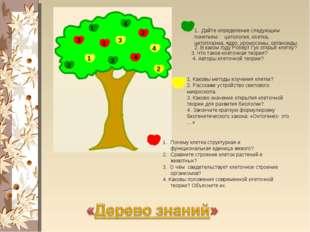1. Дайте определение следующим понятиям: цитология, клетка, цитоплазма, ядро,