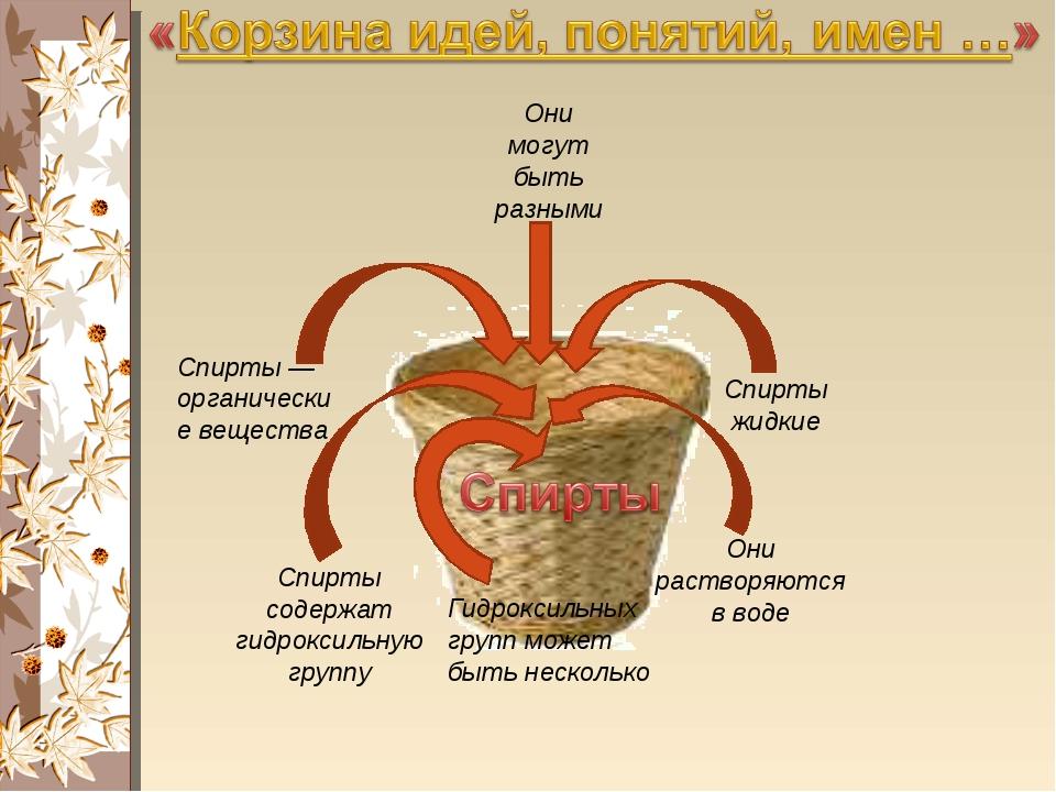 Спирты — органические вещества Спирты содержат гидроксильную группу Спирты жи...