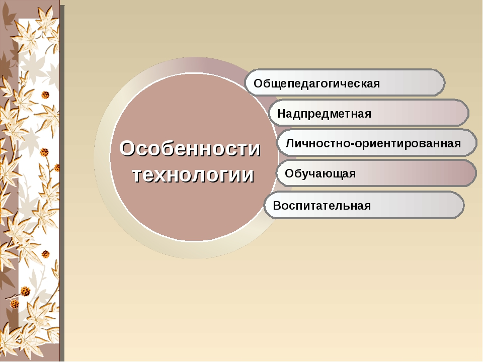 Общепедагогическая Надпредметная Личностно-ориентированная Обучающая Воспитат...