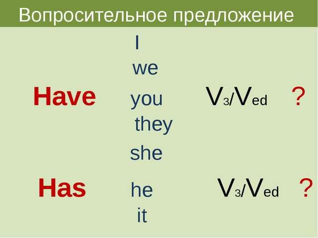 Вопросительное предложение I we Have you V3/Ved ? they she Has he V3/Ved ? it