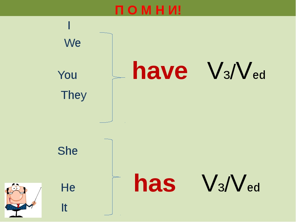 П О М Н И! I We You have V3/Ved They She He has V3/Ved It