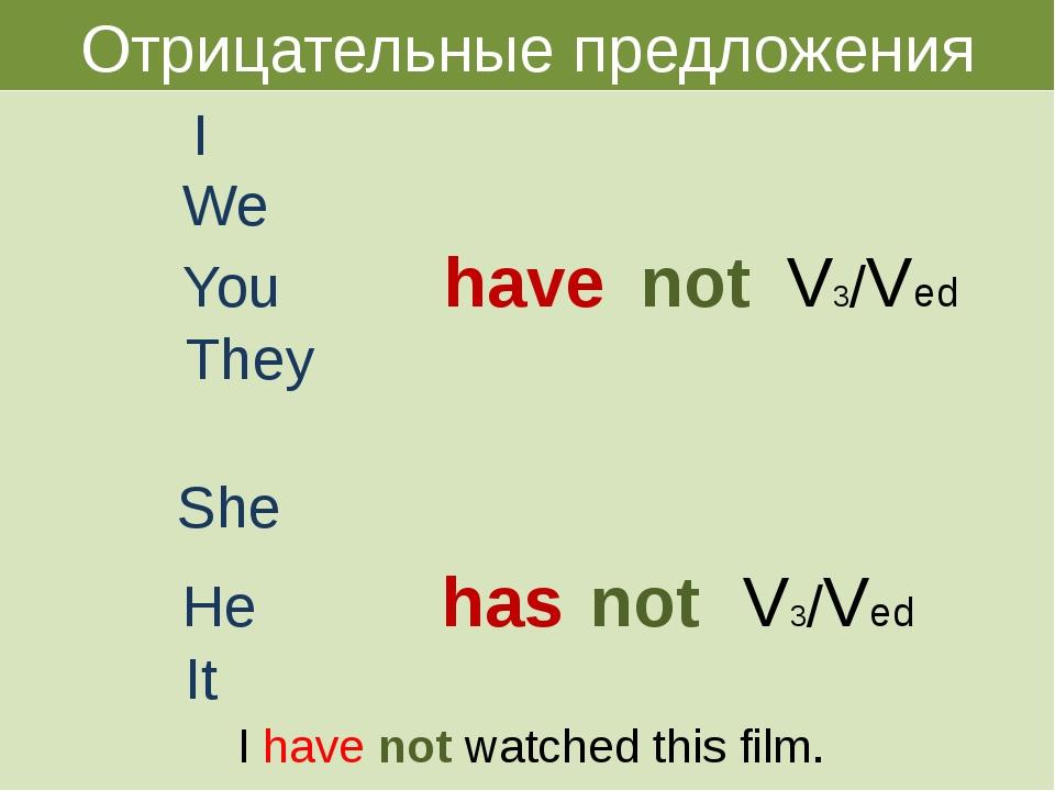Отрицательные предложения I We You have not V3/Ved They She He has not V3/Ved...