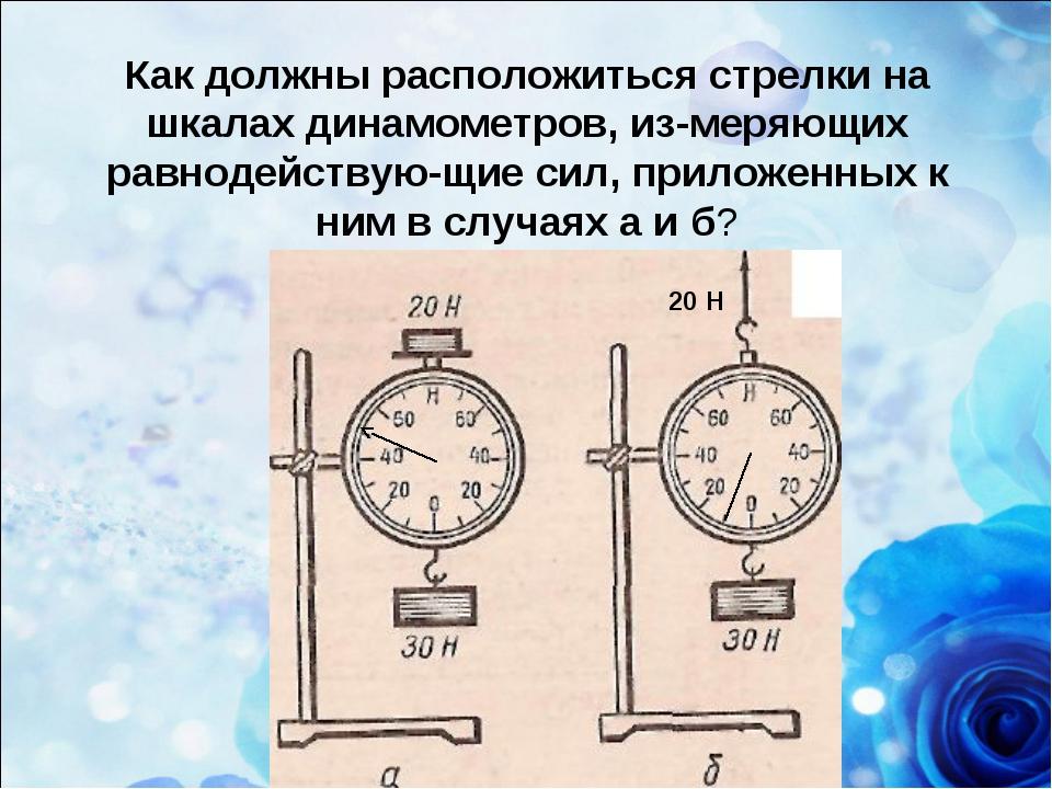 Как должны расположиться стрелки на шкалах динамометров, измеряющих равнодей...
