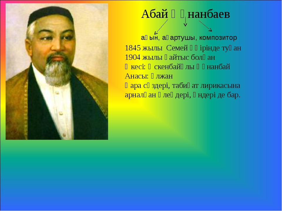 Абай Құнанбаев ақын, ағартушы, композитор 1845 жылы Семей өңірінде туған 1904...