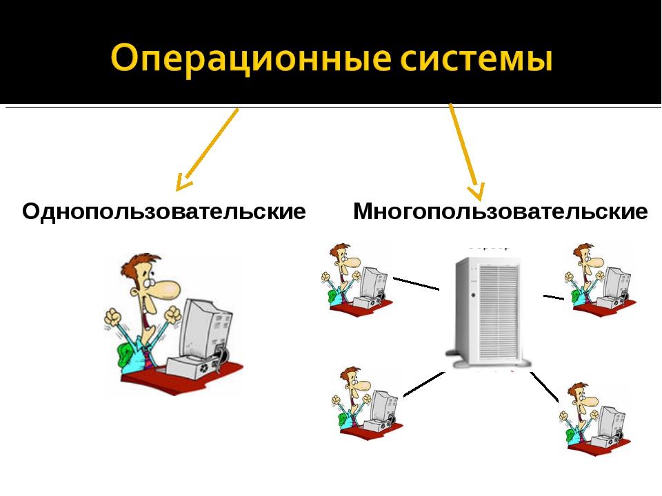 Однопользовательские Многопользовательские