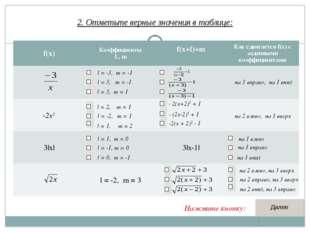 2. Отметьте верные значения в таблице: * - 2(x+2)2 + 1 - (2x-2)2 + 1 -2(x + 2