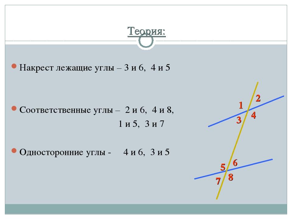 Теория: Накрест лежащие углы – 3 и 6, 4 и 5 Соответственные углы – 2 и 6, 4 и...