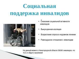 Социальная поддержка инвалидов Снижение социальной активности инвалидов Вынуж