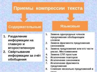 Приемы компрессии текста Содержательные Языковые Разделение информации на гла
