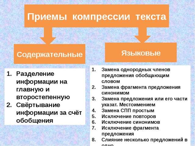 Приемы компрессии текста Содержательные Языковые Разделение информации на гла...