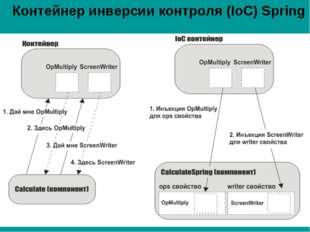 Контейнер инверсии контроля (IoC) Spring