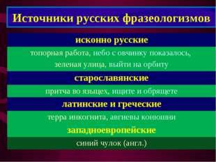 Источники русских фразеологизмов исконно русские топорная работа, небо с овчи