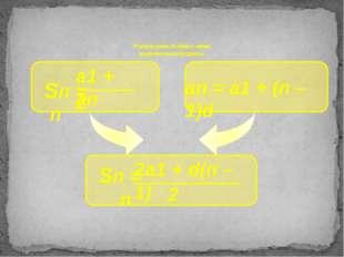 Формула суммы n первых членов арифметической прогрессии a1 + an 2 an = a1 +