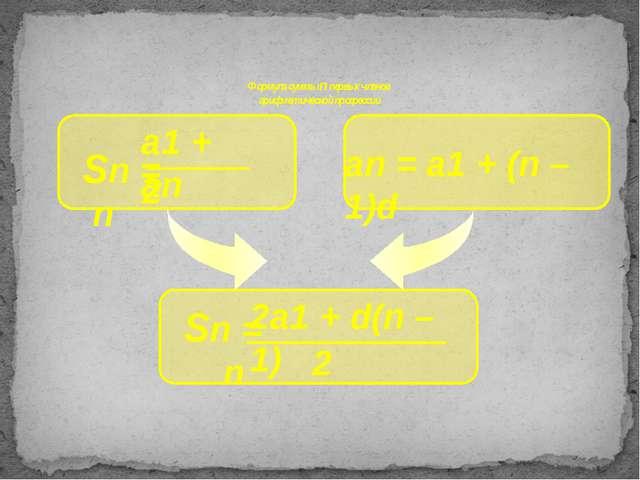 Формула суммы n первых членов арифметической прогрессии a1 + an 2 an = a1 +...