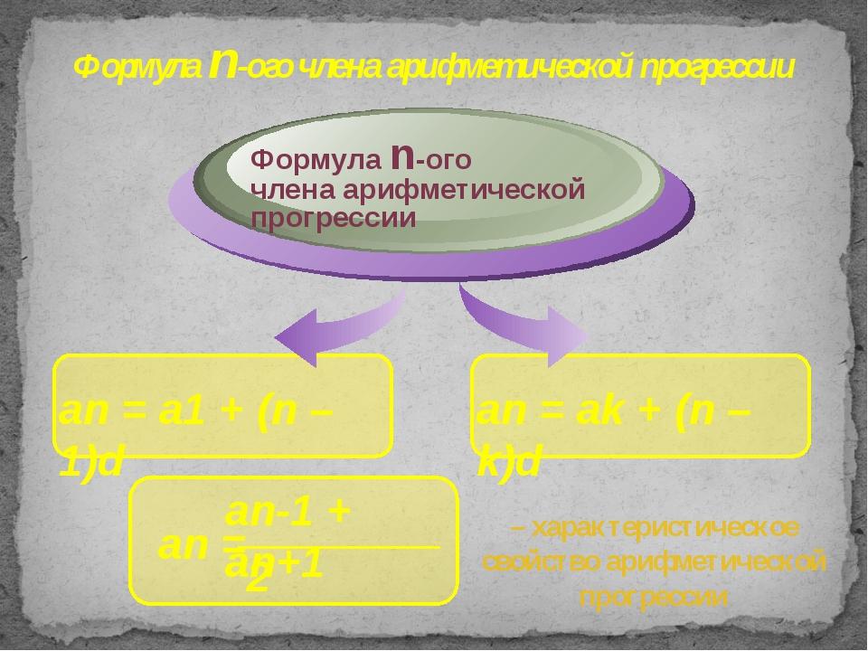 Формула n-ого члена арифметической прогрессии – характеристическое свойство...