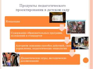 Продукты педагогического проектирования в детском саду