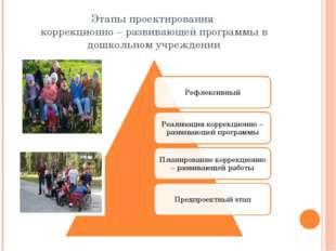 Этапы проектирования коррекционно – развивающей программы в дошкольном учрежд