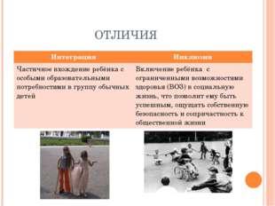 ОТЛИЧИЯ Интеграция Инклюзия Частичное вхождение ребёнка с особымиобразователь