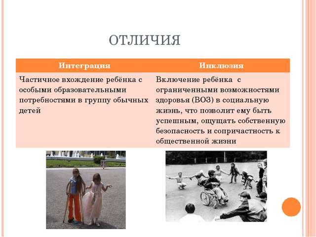 ОТЛИЧИЯ Интеграция Инклюзия Частичное вхождение ребёнка с особымиобразователь...