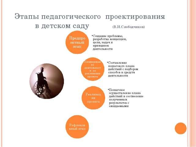 Этапы педагогического проектирования в детском саду (В.И.Слободчиков)