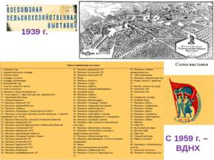 С 1959 г. – ВДНХ 1939 г. Схема выставки